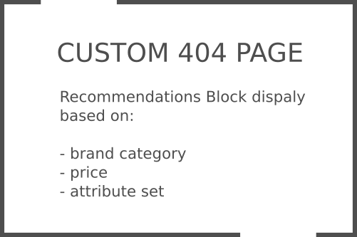 Custom 404 page for Magento